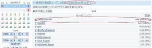 9.2検索エンジン